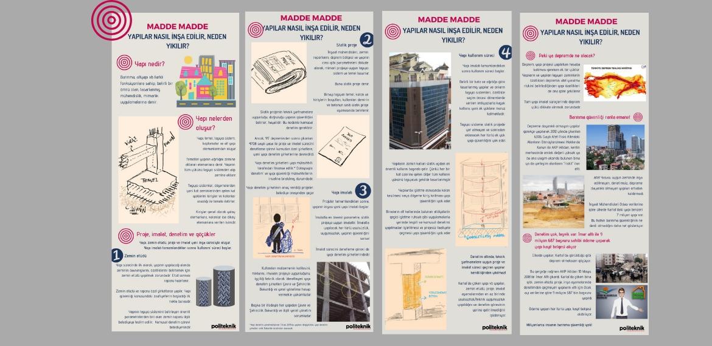 Madde madde 'Yapılar nasıl inşa edilir, neden yıkılır?' – Politeknik