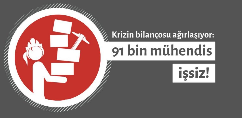 Krizin bilançosu ağırlaşıyor: 91 bin mühendis işsiz!